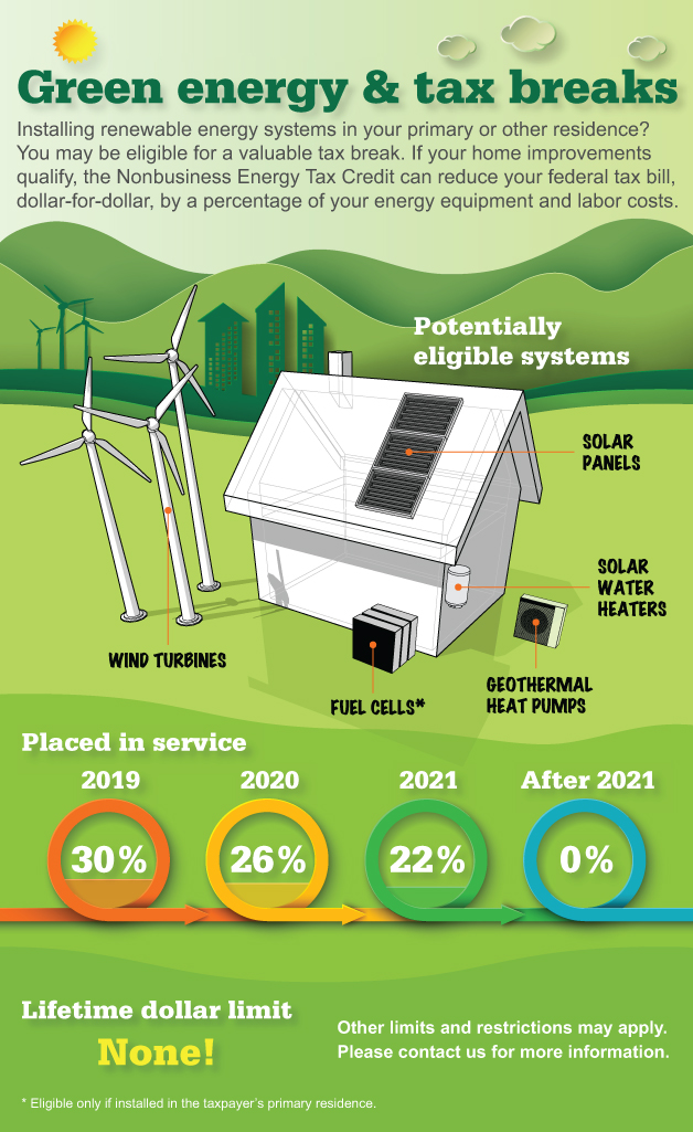 green energy and tax credits